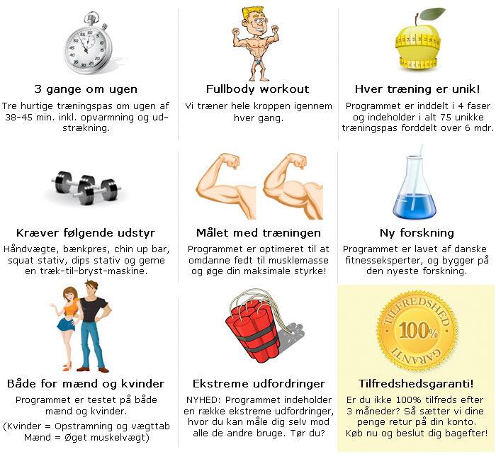 Facts om styrketræningsprogrammet